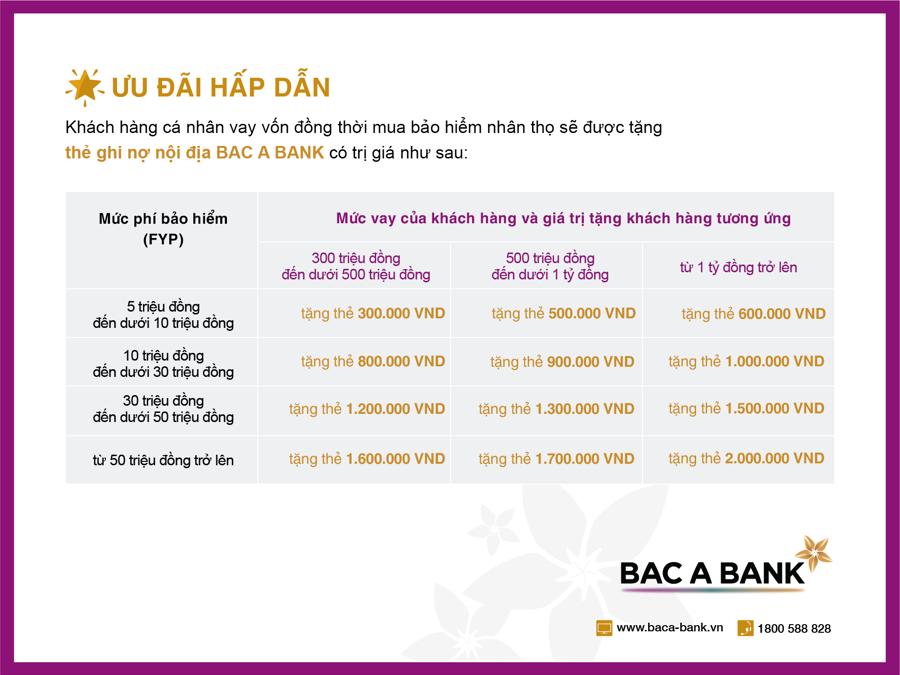 Quà tặng bình an từ BAC A BANK - Ảnh 1