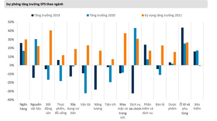 Thị trường sẽ điều chỉnh đầu tháng 7, VN-Index có thể về mốc 1.200 điểm? - Ảnh 3