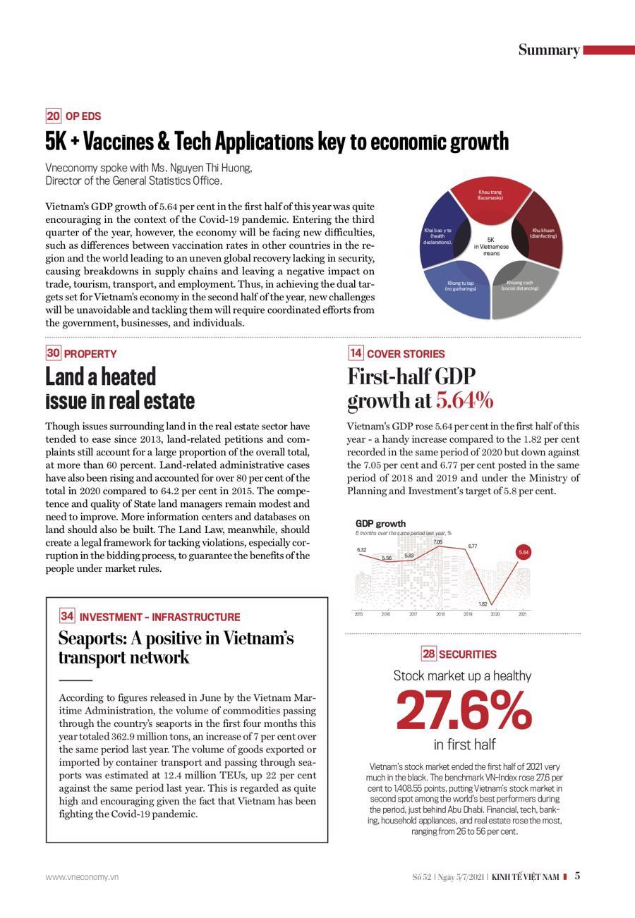 Đón đọc Kinh tế Việt Nam bộ mới số 52-2021 - Ảnh 2