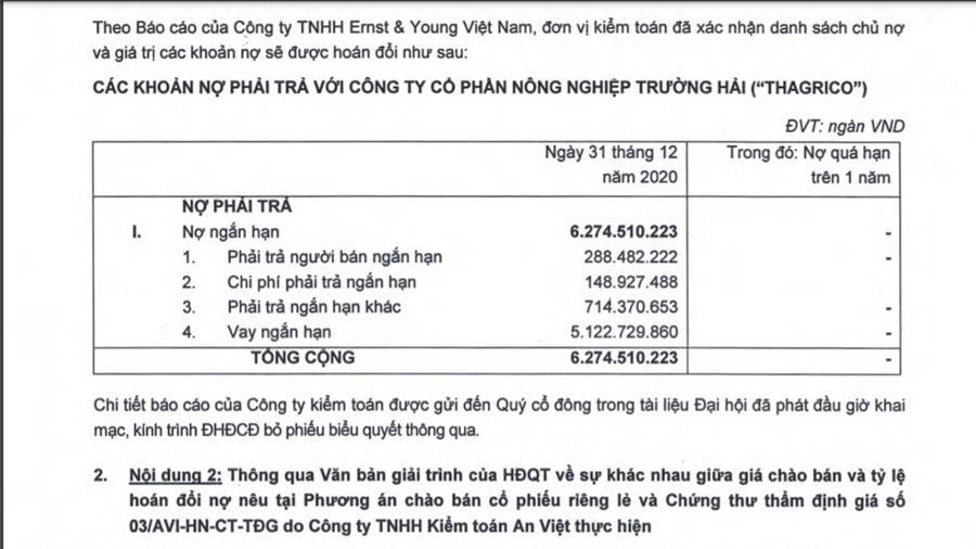 Các khoản nợ phải trả đối với THAGRICO.