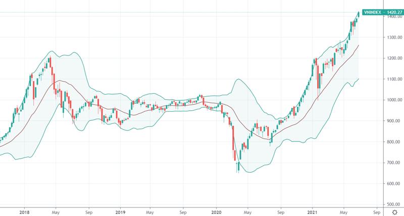 Xu thế dòng tiền: Thị trường giảm sốc, nên bắt đáy hay cắt lỗ? - Ảnh 2