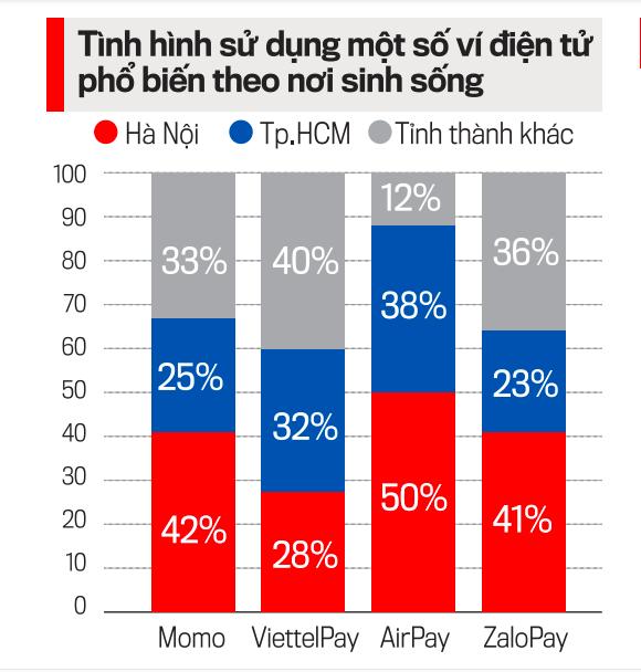 Quá dưví điện tử Việt? - Ảnh 3