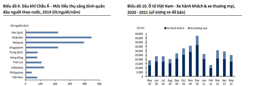 Giá dầu tăng cao, cổ phiếu nhóm dầu khí sẽ lên đỉnh mới? - Ảnh 3