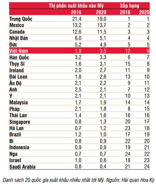 SSI Research: Thị trường vẫn có triển vọng tích cực trong dài hạn - Ảnh 1