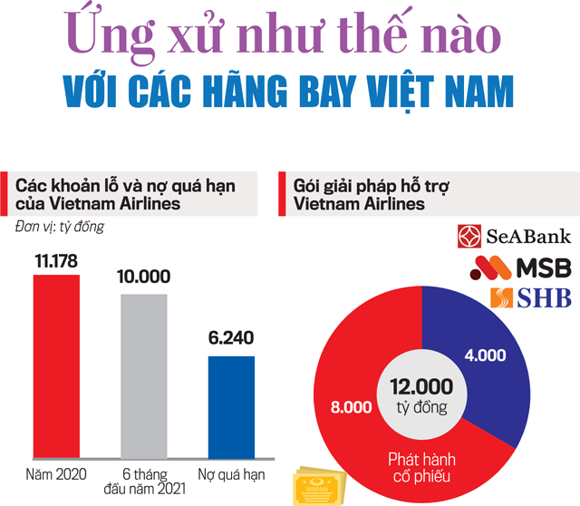 Nhận diện bức tranh hàng không Việt và kiến nghị - Ảnh 6