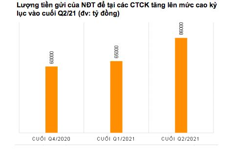 """VN-Index dưới 1.350 điểm trong tháng 8, nhà đầu tư có thể """"bắt đáy"""" ở vùng 1.250 điểm? - Ảnh 2"""