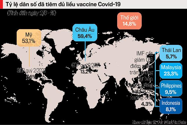 """Vaccine - """"chìa khoá"""" để thế giới thực hiện mục tiêu kép - Ảnh 1"""