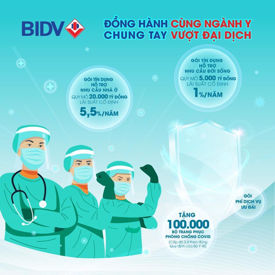 BIDV đồng hành cùng ngành Y, chung tay vượt đại dịch - Ảnh 1