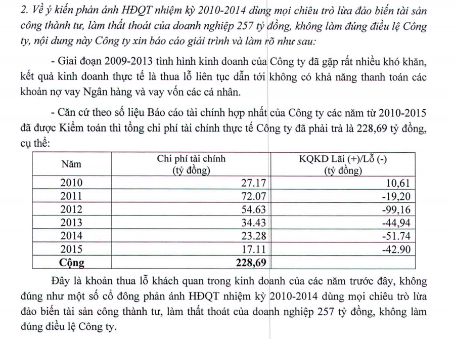 Tổng Bách Hoá từng bị cổ đông phản ánh nhiều vấn đề liên quan đến doanh nghiệp.