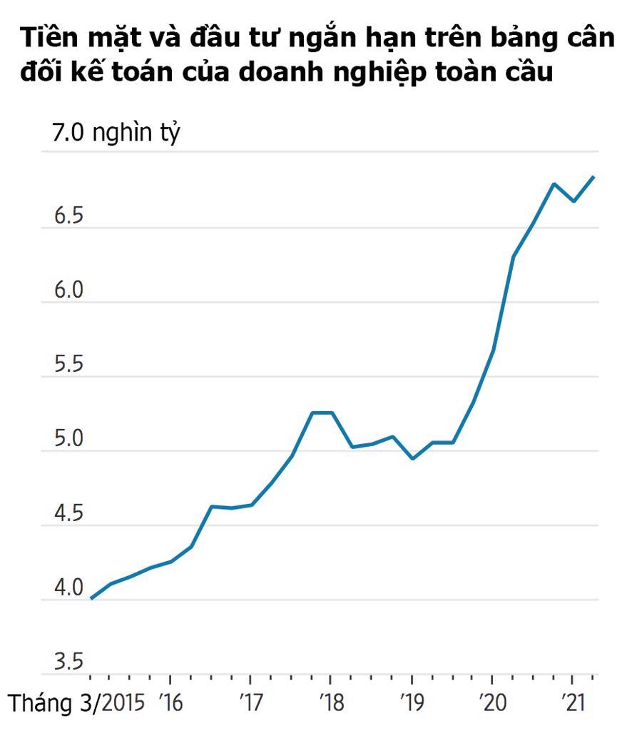 Nguồn: S&P Global