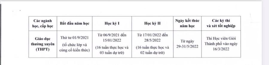 TP. HCM: Học sinh bắt đầu năm học mới từ 1/9, riêng tiểu học từ 8/9/2021 - Ảnh 2