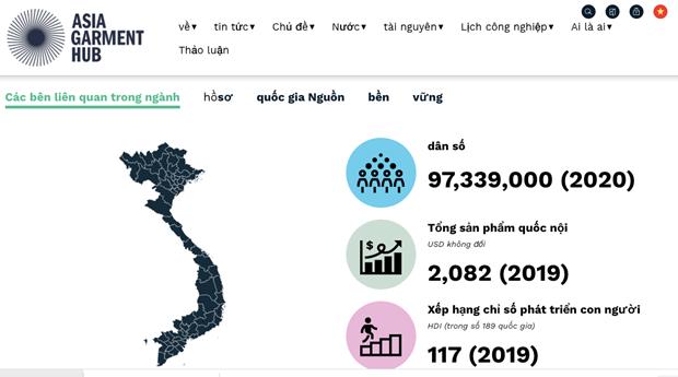 Cổng trung tâm thông tin dệt may Châu Á.
