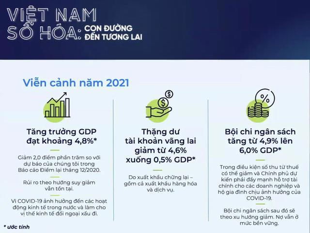 WB dự báo kinh tế Việt Nam năm 2021