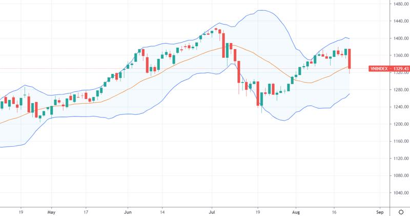 Xu thế dòng tiền: Thị trường đã tới điểm cân bằng? - Ảnh 3