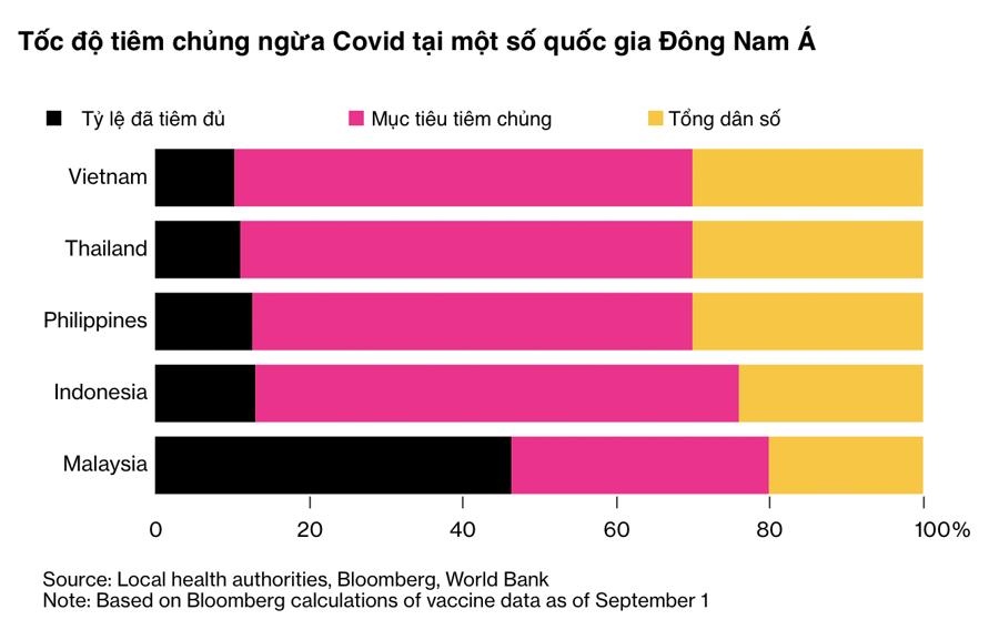 Bất bình đẳng vaccine Covid: Khi giới giàu và quyền lực ở Đông Nam Á tính tiêm mũi thứ 3 - Ảnh 1