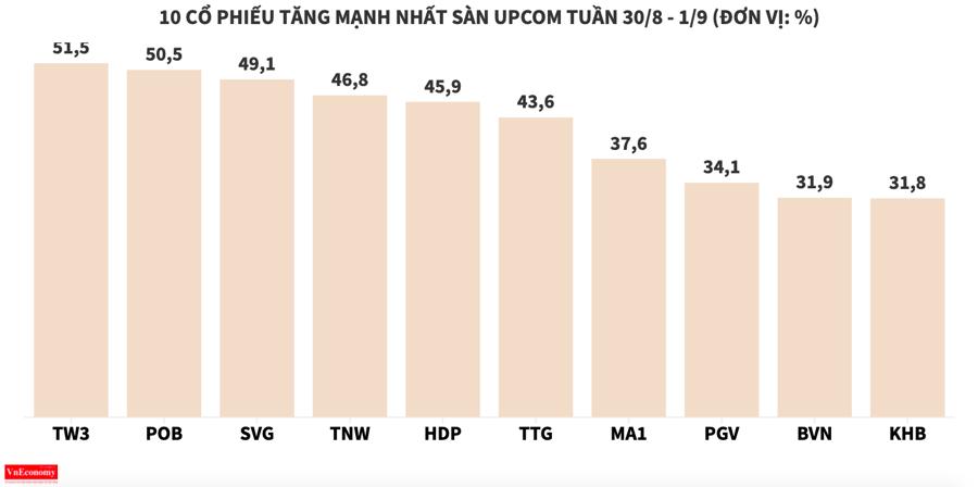 VMD chưa có dấu hiệu sẽ hạ nhiệt, TGG bay cao nhờ game tăng vốn và M&A? - Ảnh 8