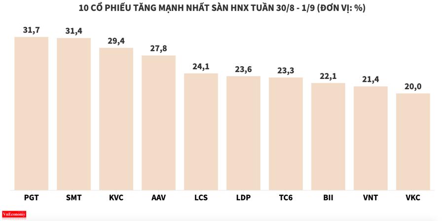 VMD chưa có dấu hiệu sẽ hạ nhiệt, TGG bay cao nhờ game tăng vốn và M&A? - Ảnh 5