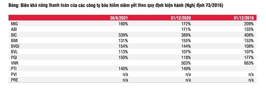Ngành bảo hiểm: Doanh thu quý 3 vẫn khó khăn, nhiều cơ hội để tăng trưởng từ năm 2023 - Ảnh 2