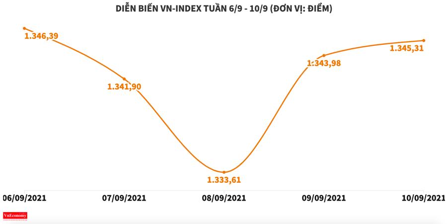 Cổ phiếu VMD rơi tự do, TGG chưa hết công cuộc tìm đỉnh - Ảnh 1