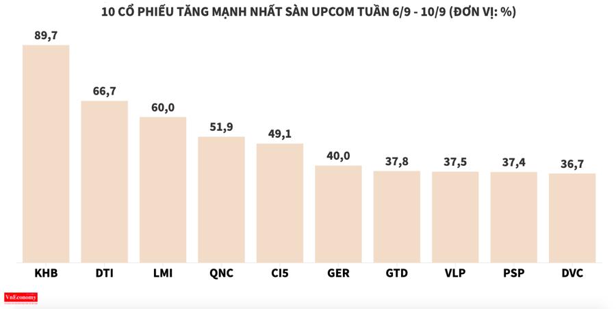 Cổ phiếu VMD rơi tự do, TGG chưa hết công cuộc tìm đỉnh - Ảnh 8