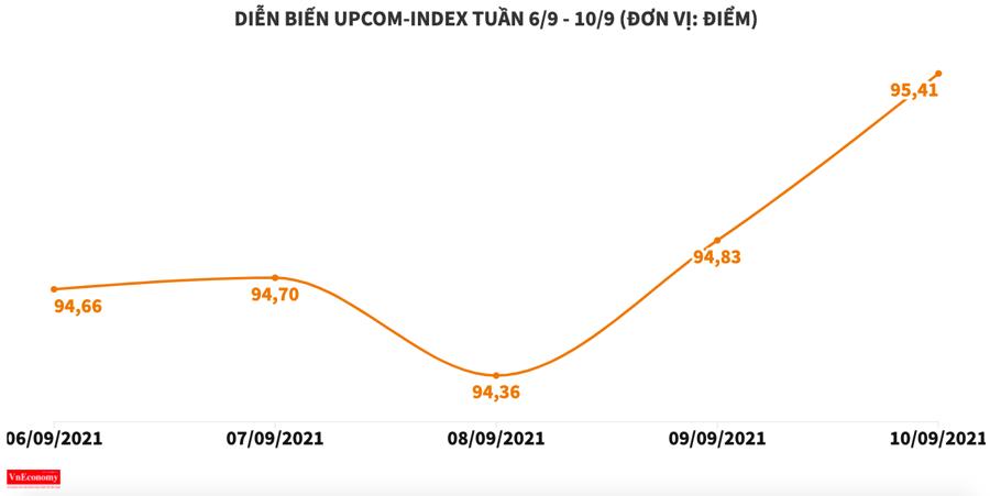 Cổ phiếu VMD rơi tự do, TGG chưa hết công cuộc tìm đỉnh - Ảnh 7