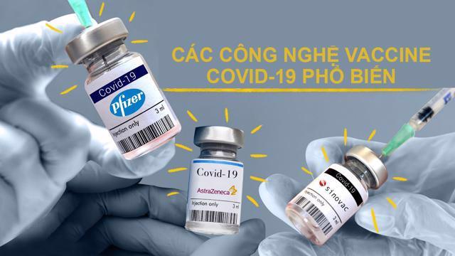 Trung Quốc đã xuất khẩu gần 1 tỷ liều vaccine Covid-19, hiệu quả thực tế tại các nước ra sao? - Ảnh 1