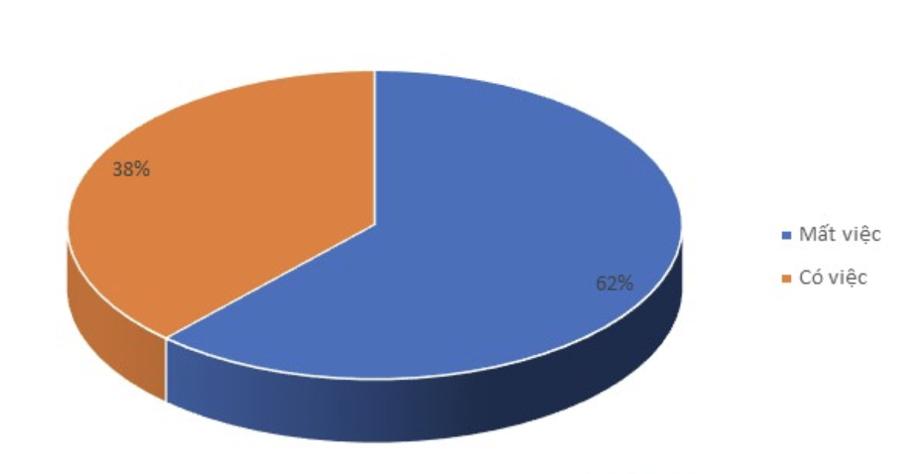 Giải mã hiện tượng mua bán trái chiều của quỹ ngoại ở nhóm cổ phiếu bán lẻ - Ảnh 2