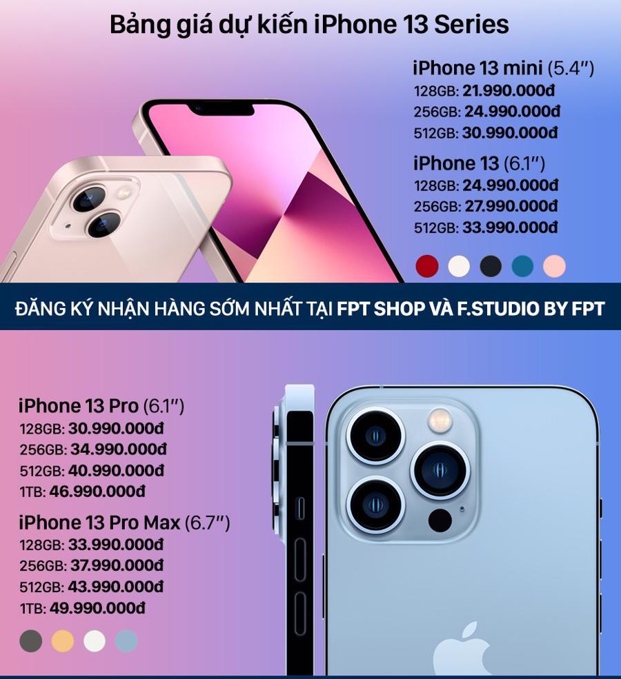 Giá dự kiến iPhone 13 series tại thị trường Việt Nam.