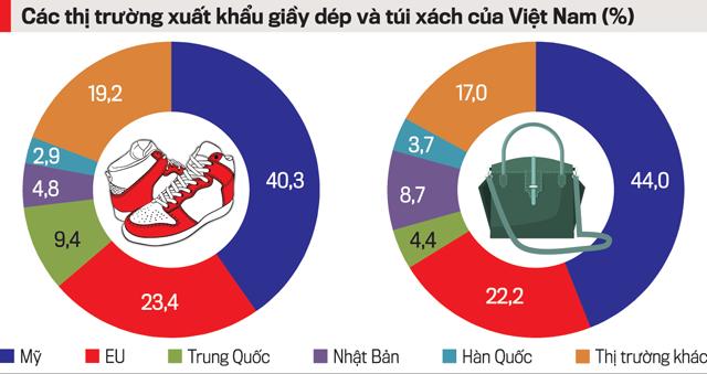 Diễn biến dịch bệnh tại Việt Nam không chỉ là mối lo của người dân trong nước, mà còn là vấn đề của nền kinh tế toàn cầu.
