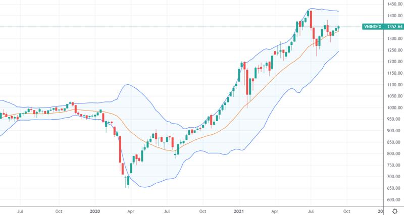 Xu thế dòng tiền: Cổ phiếu đầu cơ đạt đỉnh, dòng tiền sẽ đi đâu? - Ảnh 1