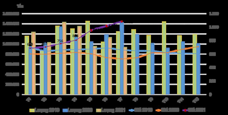 Sản xuất và tiêu thụ thép tiếp tục giảm sút do Covid-19 - Ảnh 3