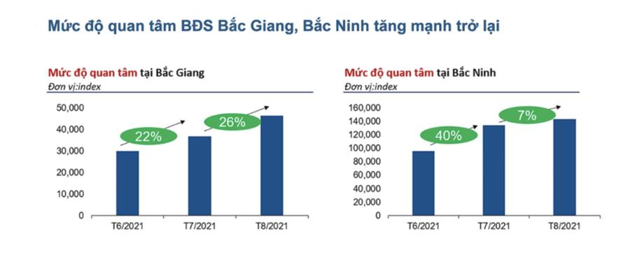 Nguồn: Batdongsan.com.vn.