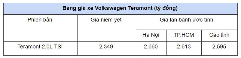Giá những mẫu xe vừa ra mắt thị trường Việt, đủ cả bình dân đến xe sang - Ảnh 5