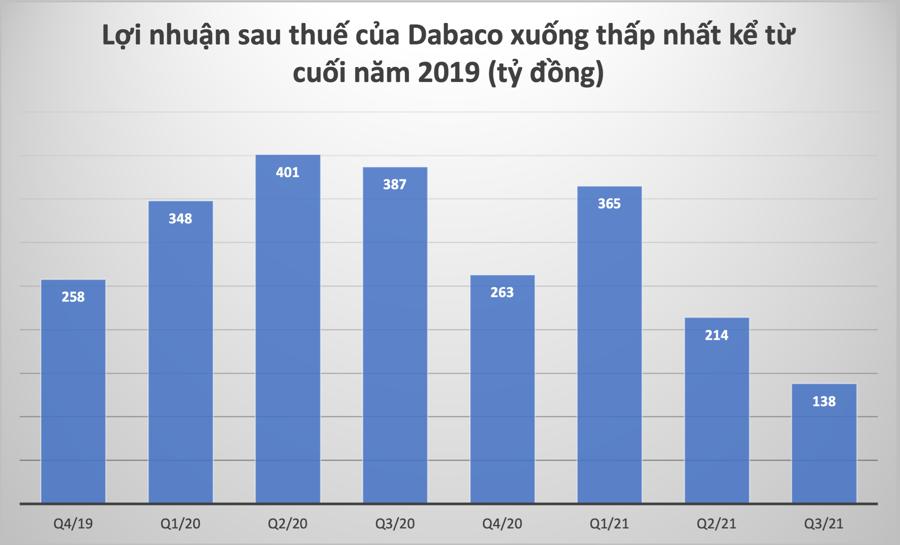 Giá thịt lợn giảm sâu, chi phí tăng vọt, doanh nghiệp chăn nuôi lao đao - Ảnh 2
