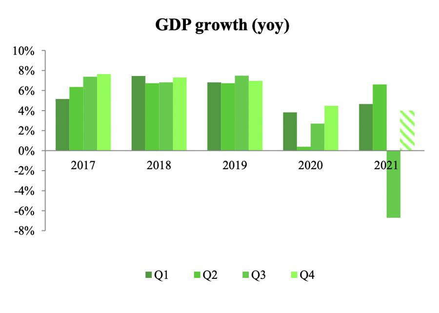 VCBS: Áp lực lạm phát gia tăng vào những tháng cuối năm 2021 - Ảnh 1