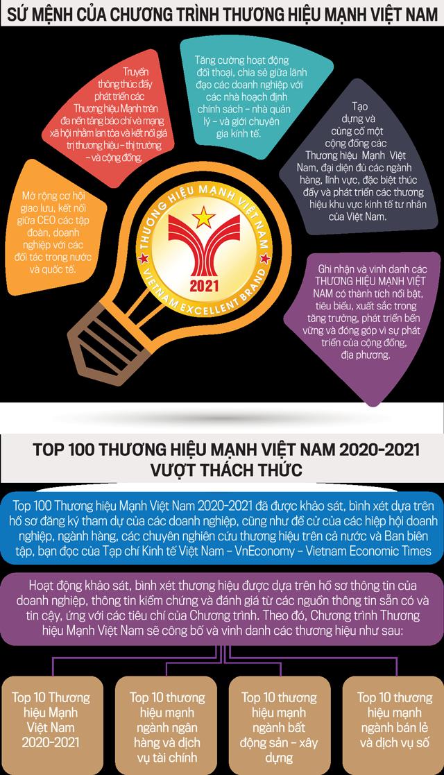 Nâng tầm thương hiệu doanh nghiệp Việt - Ảnh 1