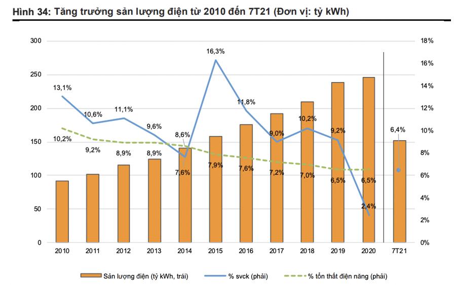 """Khủng hoảng năng lượng thúc đẩy dòng vốn FDI từ Trung Quốc """"chảy"""" sang Việt Nam? - Ảnh 2"""