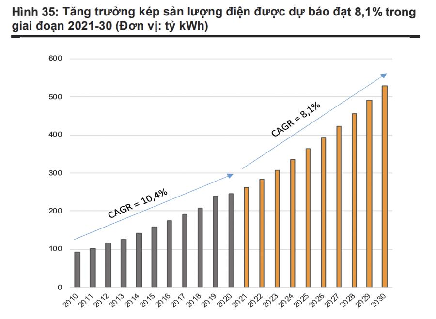 """Khủng hoảng năng lượng thúc đẩy dòng vốn FDI từ Trung Quốc """"chảy"""" sang Việt Nam? - Ảnh 1"""